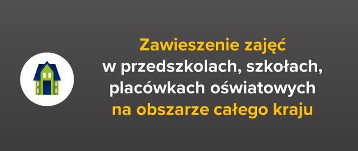 Zawieszenie zajęć dydaktyczno-wychowawczych w przedszkolach, szkołach i placówkach oświatowych - Ministerstwo Edukacji Narodowej - Portal Gov_pl